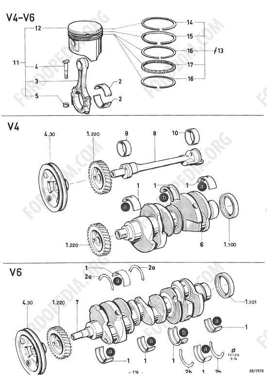 Koeln V4/V6 engines (1962-1974) - Crankshaft, balance shaft, bearings