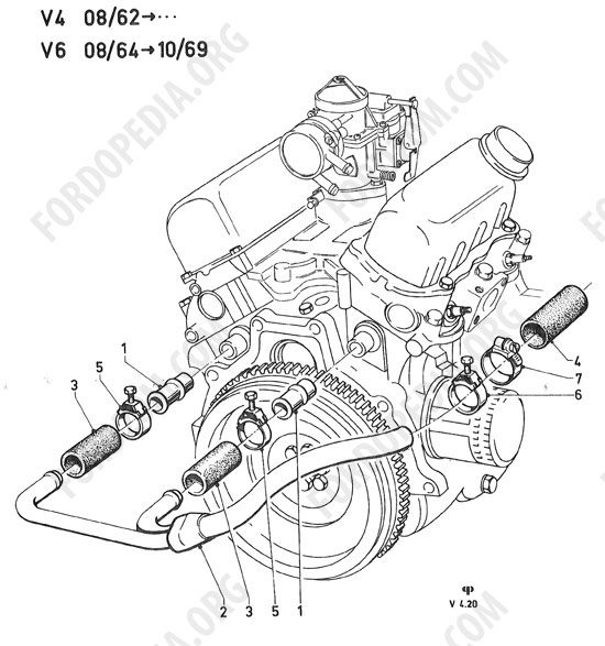 Koeln V4/V6 engines (1962-1974) parts list: TV4.20 - Water ... V4 Engine Diagram