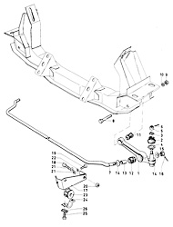 Front axle parts - stabilizer