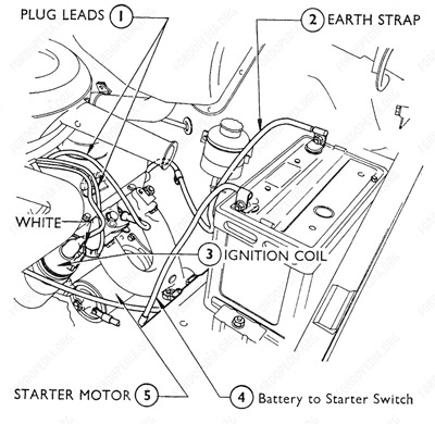 wiring switches and lights with Pre Sept 1968 on 6dr1g Brake Lights Cruise Control Not Work 2009 Colorado together with Hella Light Wiring Diagram also 2013 Ford Explorer Door Ajar Sensor likewise Switch Wiring Using Nm Cable furthermore 4841 Electrical Batteries.