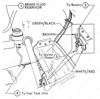 1990 Fleetwood Motorhome Headlight Switch Diagram moreover Discussion T17826 ds546752 also Ford Explorer Mk2 Fuse Boc Diagram Usa Version moreover 3f Three Wire Control Circuit Indicator L as well 165194 Fuse Immobilizer. on wiring diagram for indicator relay