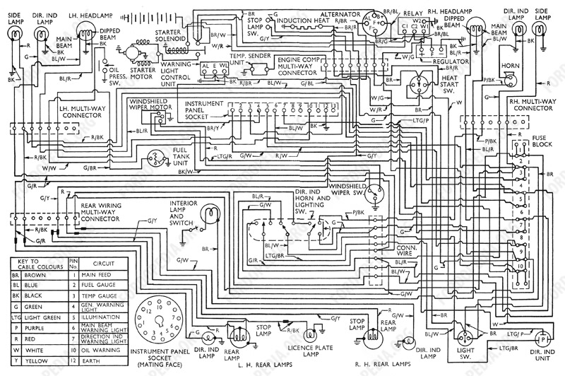 wiring diagram diesel prev fordopedia org ford transit wiring diagram download at suagrazia.org