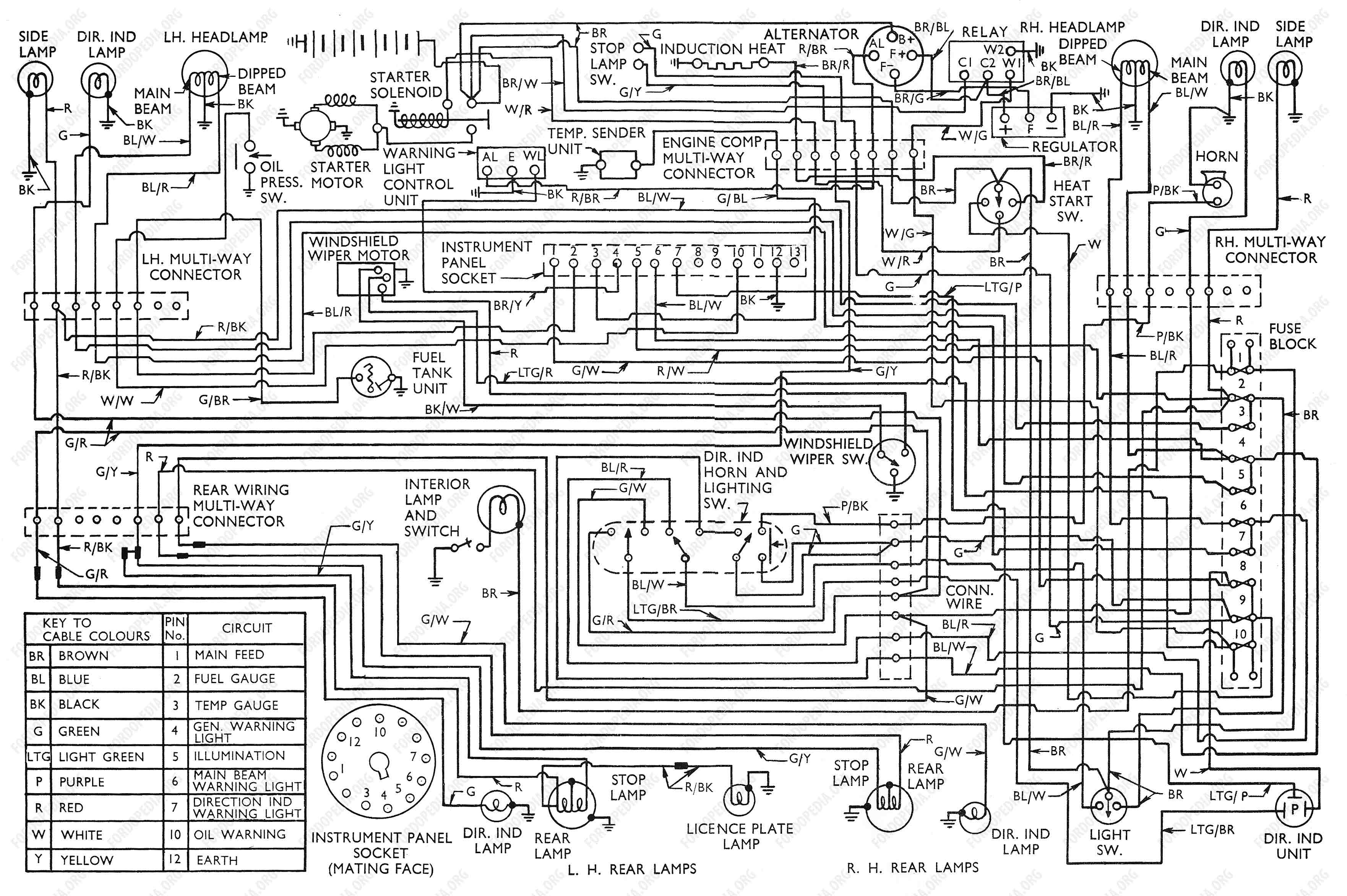 wiring diagram diesel fordopedia org engine wiring diagram at crackthecode.co