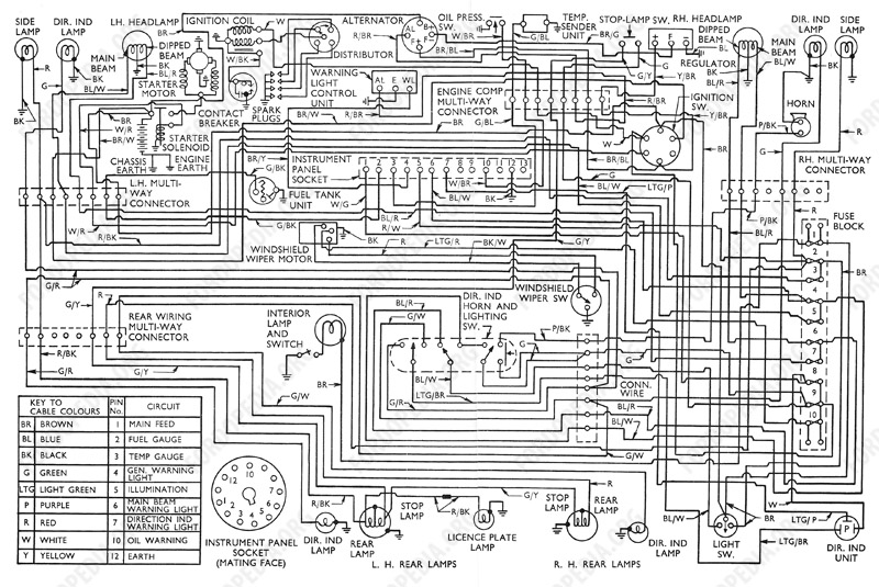 wiring diagram petrol prev wiring diagram ford ford wiring diagrams for diy car repairs Ford F-150 Wire Schematics at creativeand.co
