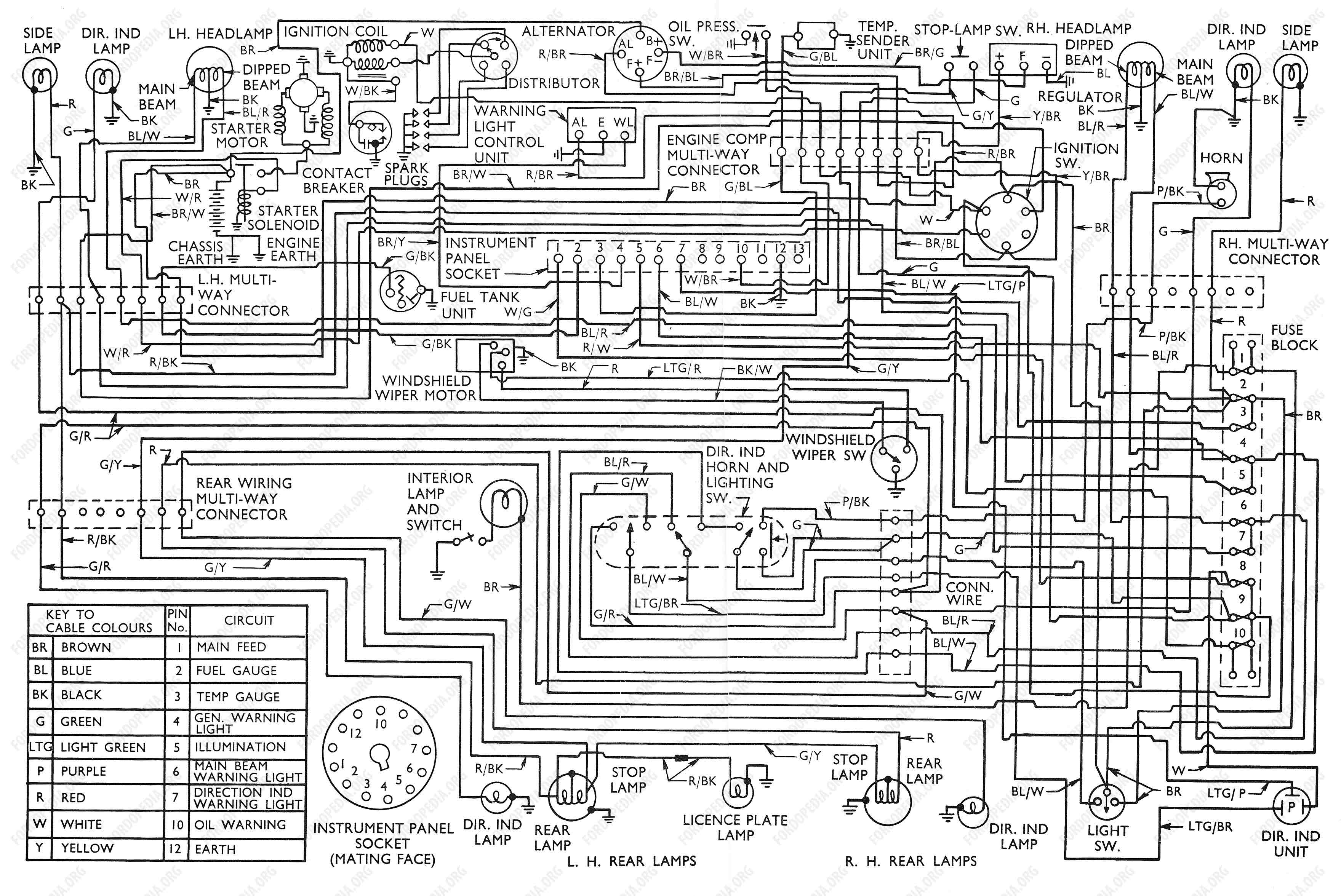 wiring diagram petrol fordopedia org ford transit wiring diagram at gsmx.co