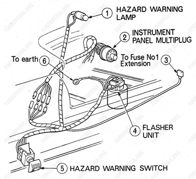 Hazard Warning on ford fuel gauge wiring diagram