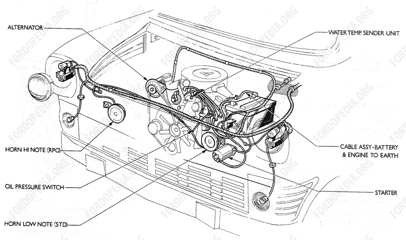 Fordopedia engine compartment petrol wiring diagrams asfbconference2016 Choice Image