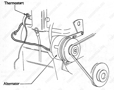 Wiring diagrams : Ford Transit